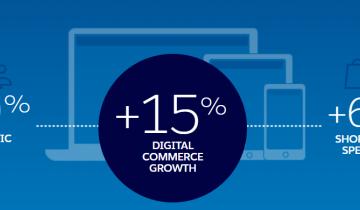 Progression de 15% des ventes en lignes mondiales au 1<sup>er </sup>trimestre